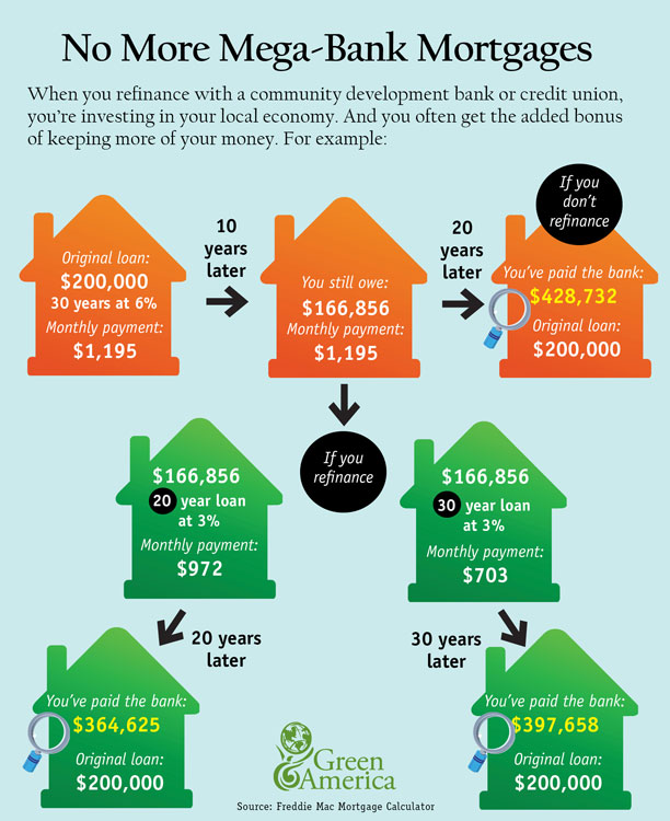 mortgage infographic.jpg
