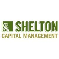 Shelton Capital Management logo