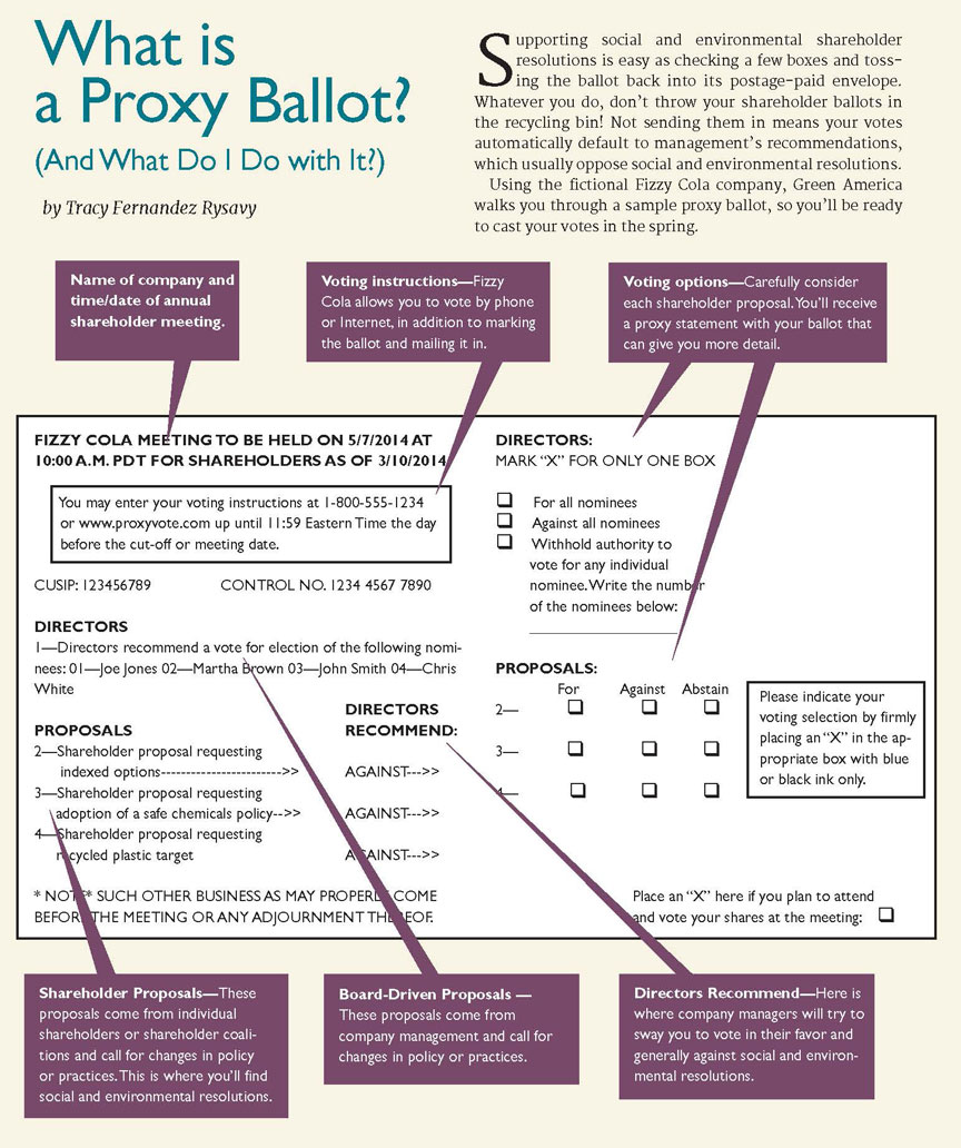 How to Read a Proxy Ballot   Green America
